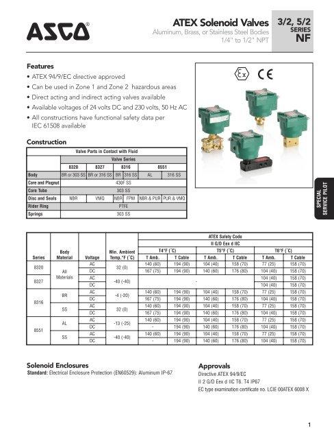Asco 8290 Wiring Diagram - Wiring Data Diagram