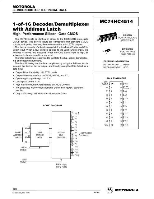 1-of-16 Decoder/Demultiplexer with Address Latch MC74HC4514