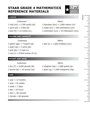 Staar Mathematics Formula Chart - Best Photos About Formula SimagesOrg