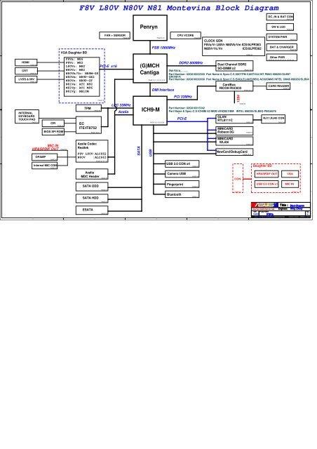 F8V L80V N80V N81 Montevina Block Diagram - Free