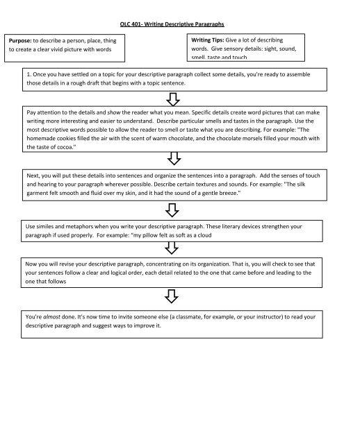 OLC 401 Portfolio- Writing a descriptive Paragraphpdf