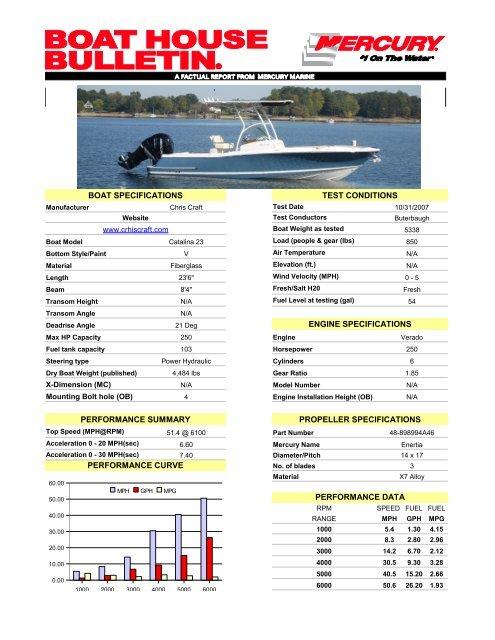 Mercury Verado 250 hp - Chris Craft