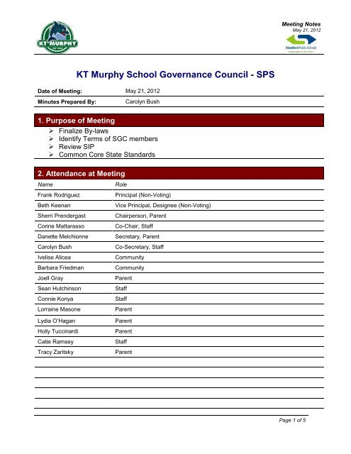 Project Meeting Minutes Template - KT Murphy Elementary School