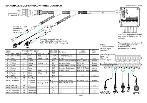 MARSHALL MULTISPREAD WIRING DIAGRAM - RDS Support Server