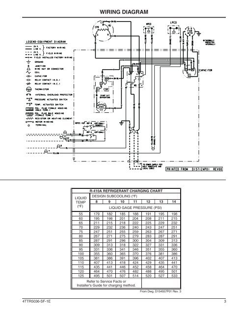 Can You Send Me A Wiring Diagram For Trane. what is a c