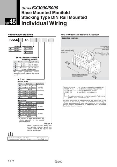 Exploded View DIN Rail M