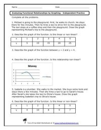 Conditional Probability Independent Practice Worksheet ...