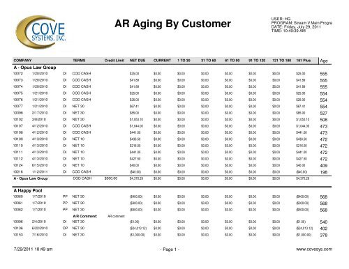 Accounts Receivable Aging By Customer - PDF - Cove Systems