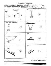 Printables. Free Body Diagram Practice Worksheet With ...