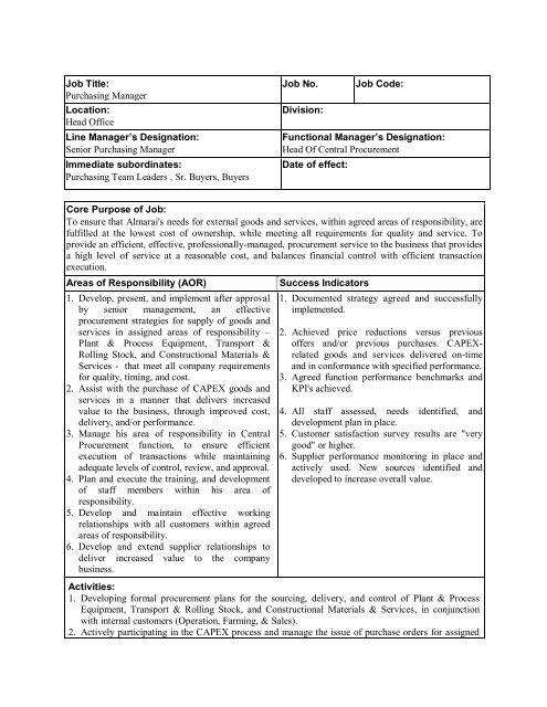 Job Title Purchasing Manager Job No Job Code Location Head