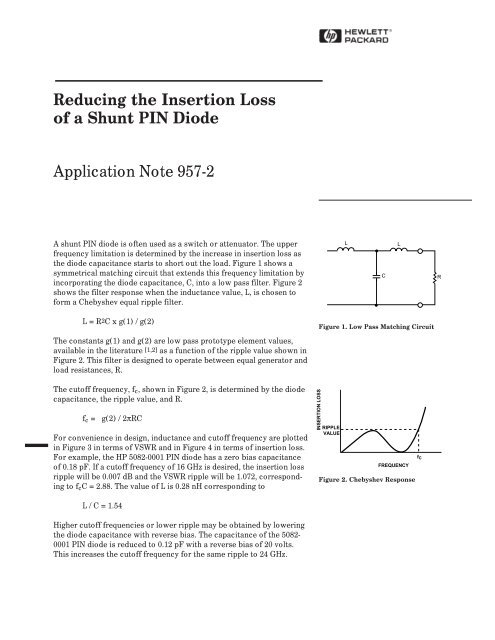 Reducing the Insertion Loss of a Shunt PIN Diode Application Note
