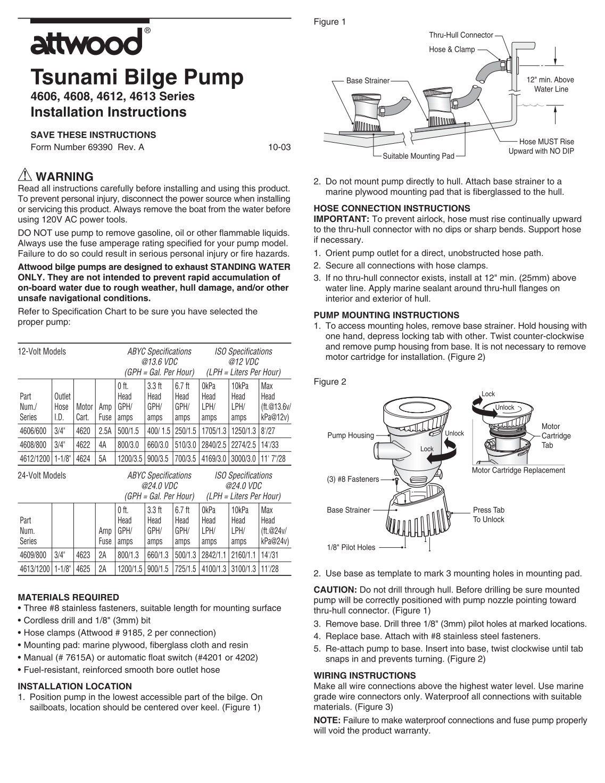 2000 mercury marquis starter wiring
