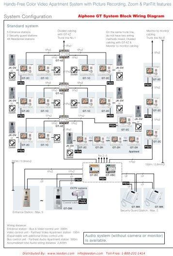 video intercom system block diagram aiphone gt color video intercom