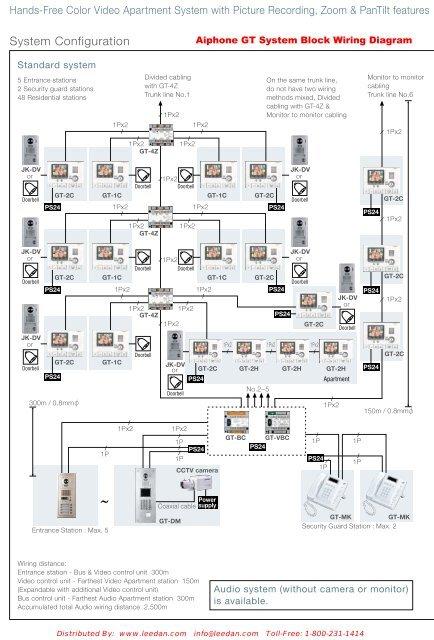 Aiphone GT Color Audio Video Intercom System Block Wiring Diagram