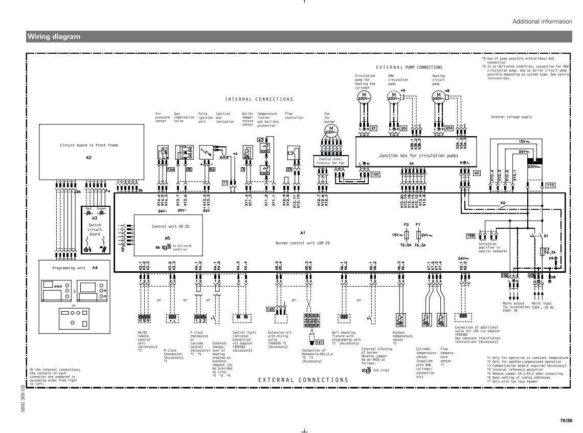 Champion Bus Fuse Box Diagram Wiring Block House