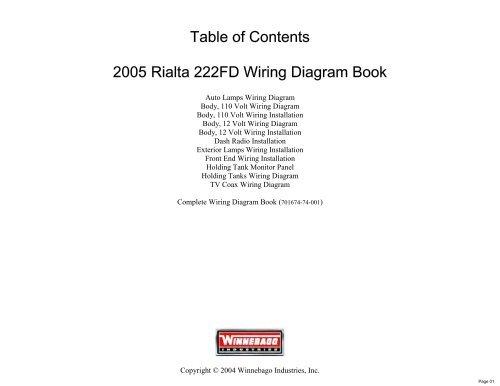 Winnebago View Wiring Diagrams Online Wiring Diagram