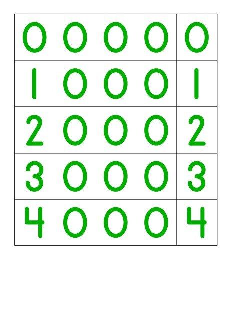 Printable Small Number Cards - Montessori Album