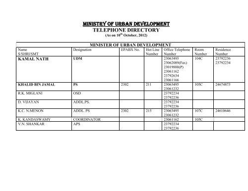 Telephone List - Ministry of Urban Development