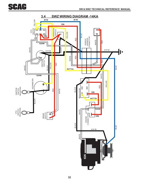 Pto Switch Wiring Diagram For Scag Index listing of wiring diagrams