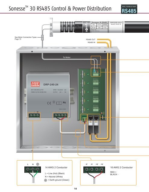 Somfy Sonesse St30 Rs485 Wiring And Control Example - 105