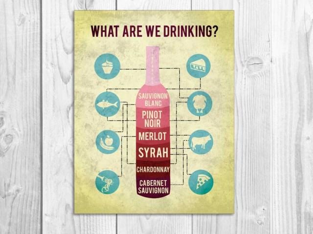 Wine Infographic Art via Etsy
