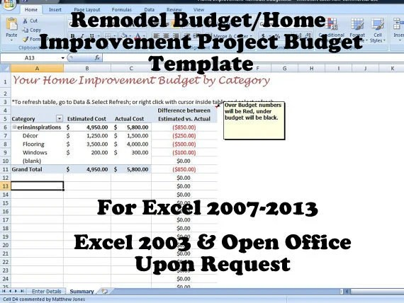 Remodel Budget Improvement Project Budget Template for Home - home budget template