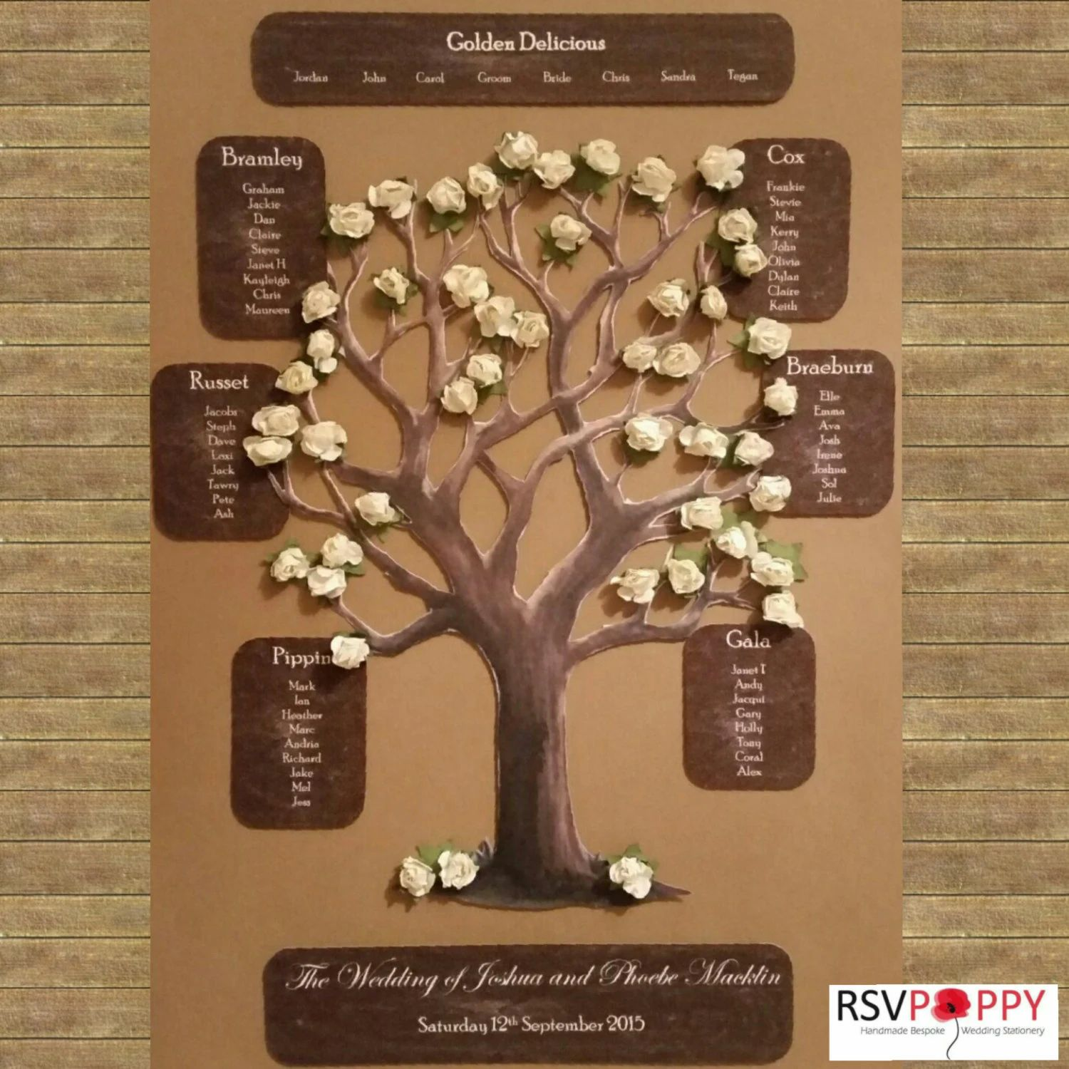 how to do a wedding seating chart