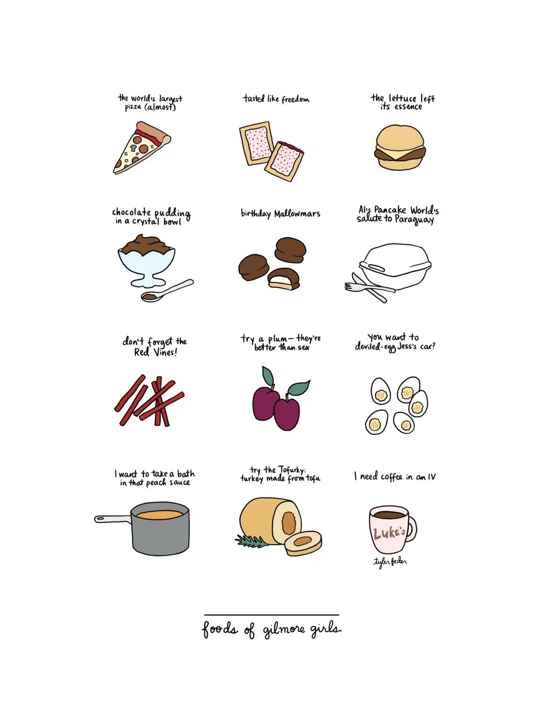 Desktop Wallpaper Minimalist Gilmore Girls Foods Of Gilmore Girls Print Hand Illustrated