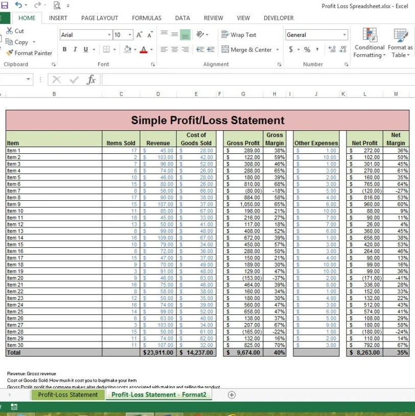 business profit and loss statement template – Business Profit and Loss Template