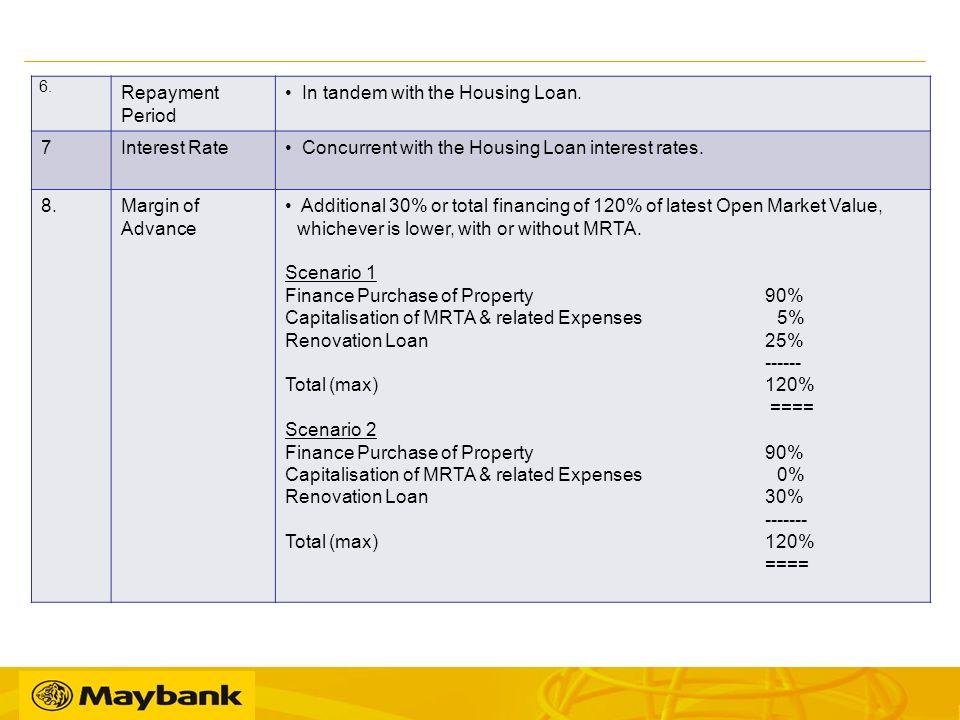 Maybank renovation loan calculator - Renovation Loan Calculator - loan interest calculator