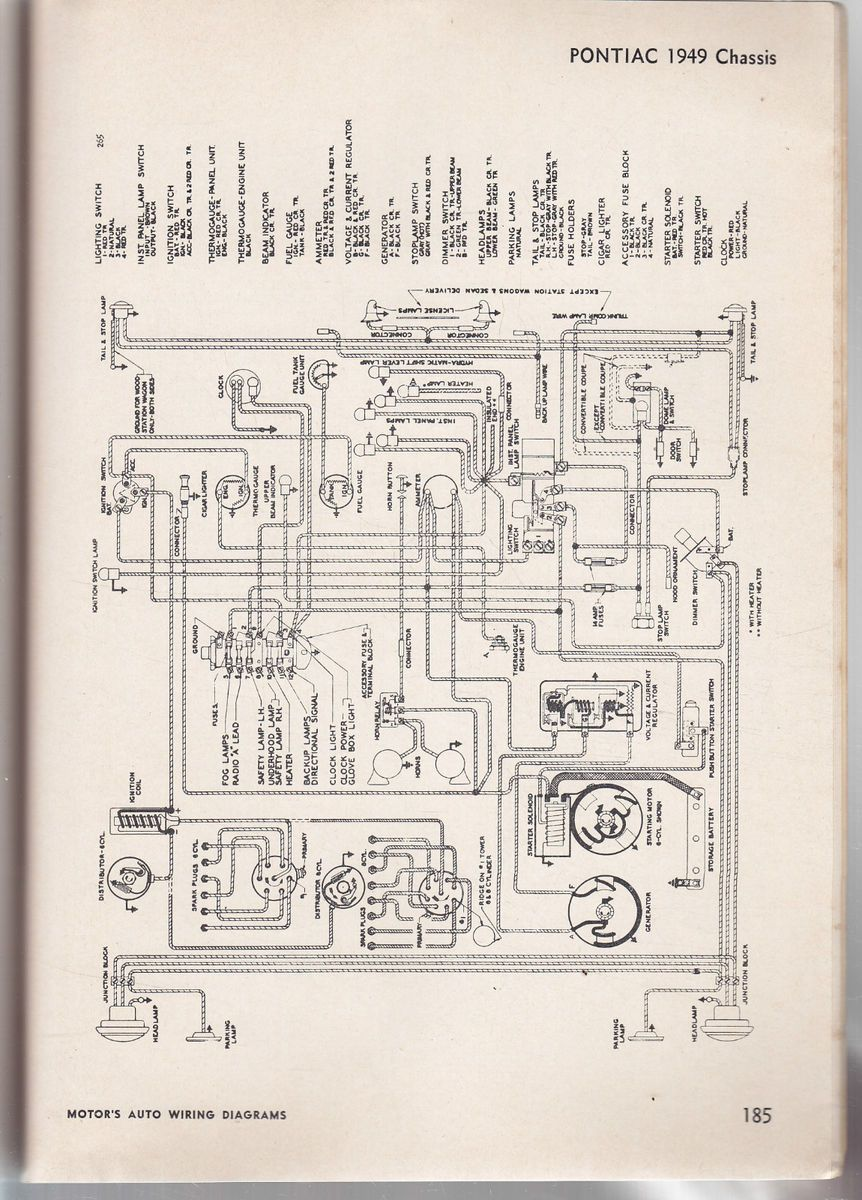 1950 Chevy Wiring Diagram Auto Electrical Buick Free Engine Image For