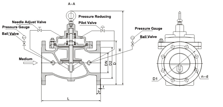 pid regulator schematics