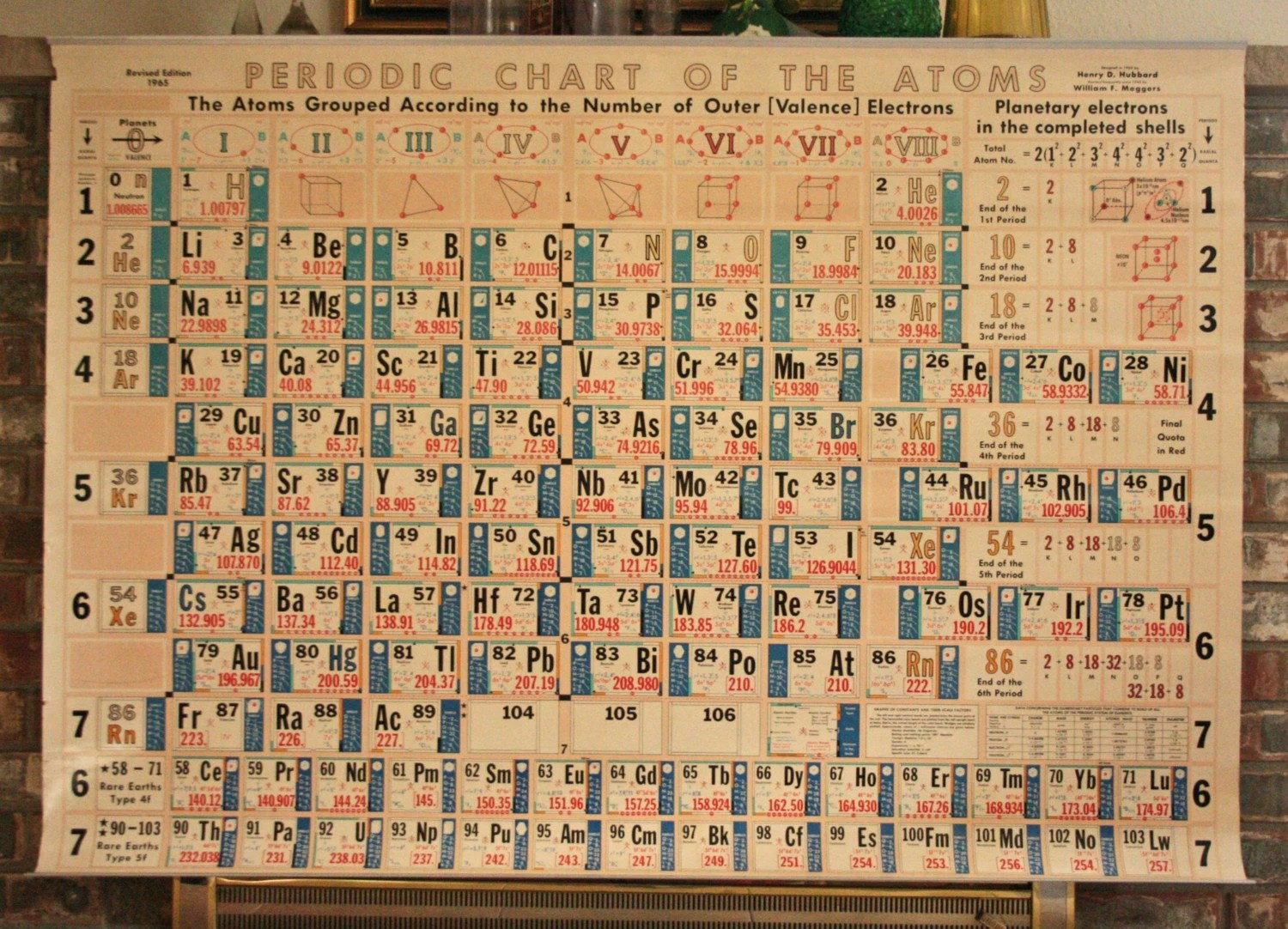 Wall Calendar Chart 2017 Year Planner 2017 A4 Wall Diary Calendar 2017 Free Vintage 1965 Chemistry Table Chart