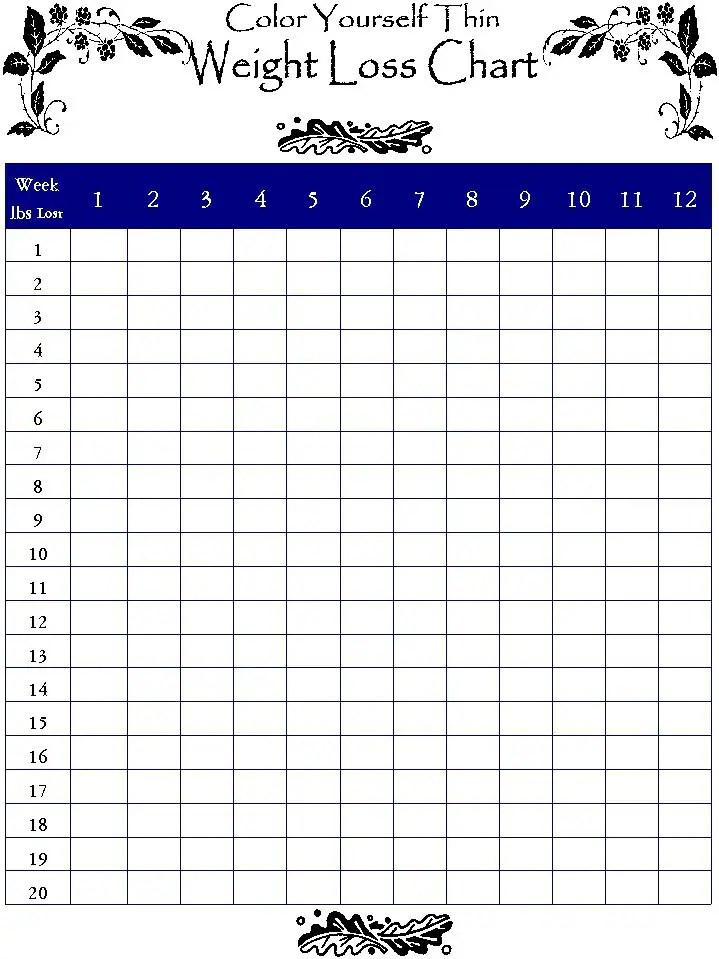 printable weight loss chart \u2013 bookhotels