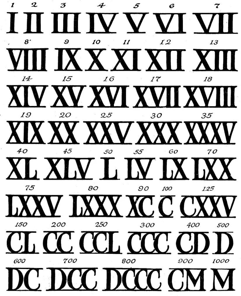 Create A Calendar Xx Xxxy 2002 Imdb Custom Roman Numeral Monogram Cake Topper Create Your Own