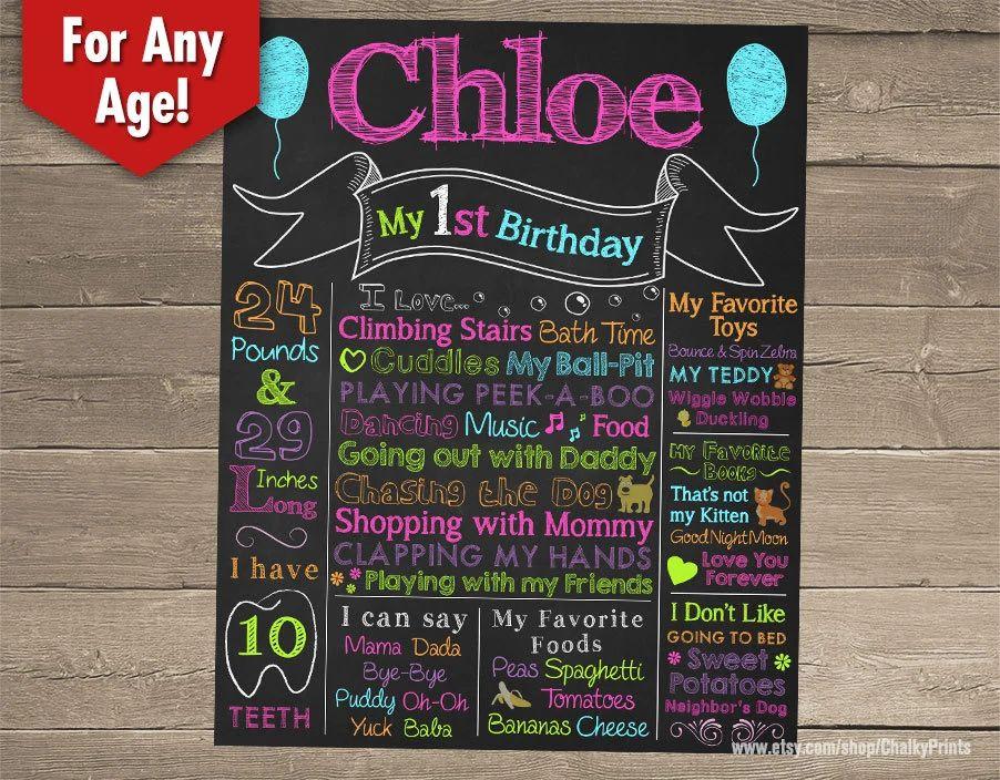 chalkboard birthday sign template