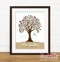 Personalized Family Tree Family Art Print Family Wall Art