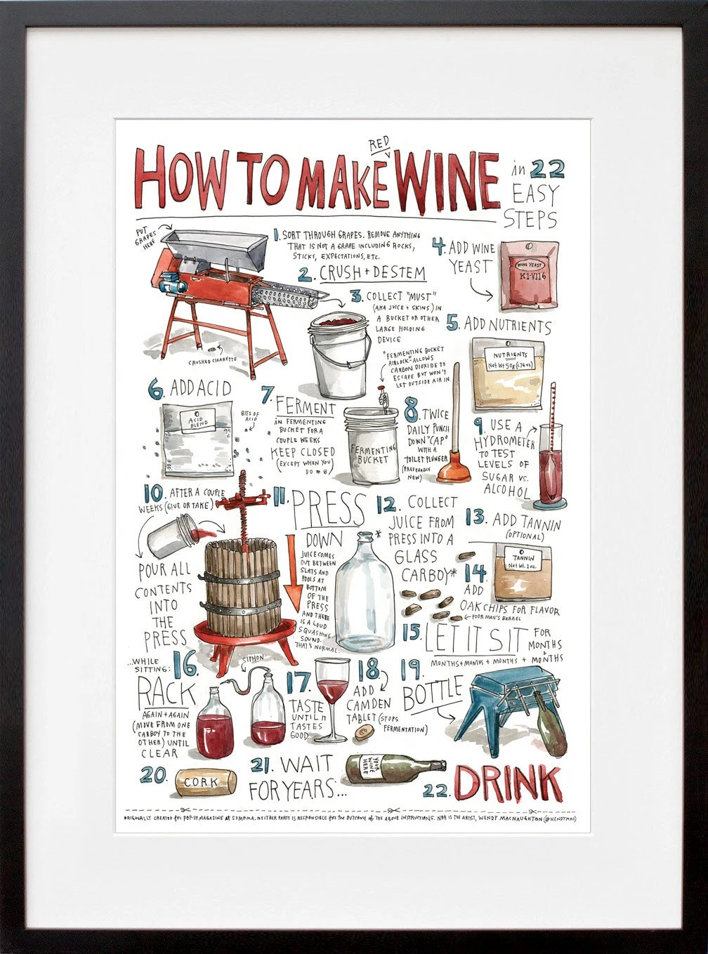 How to Make Wine - office newsletter