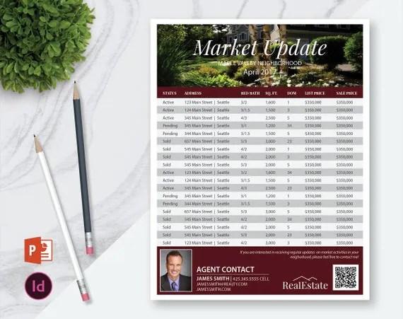 PowerPoint InDesign Real Estate Market Update Flyer Template - powerpoint flyer template