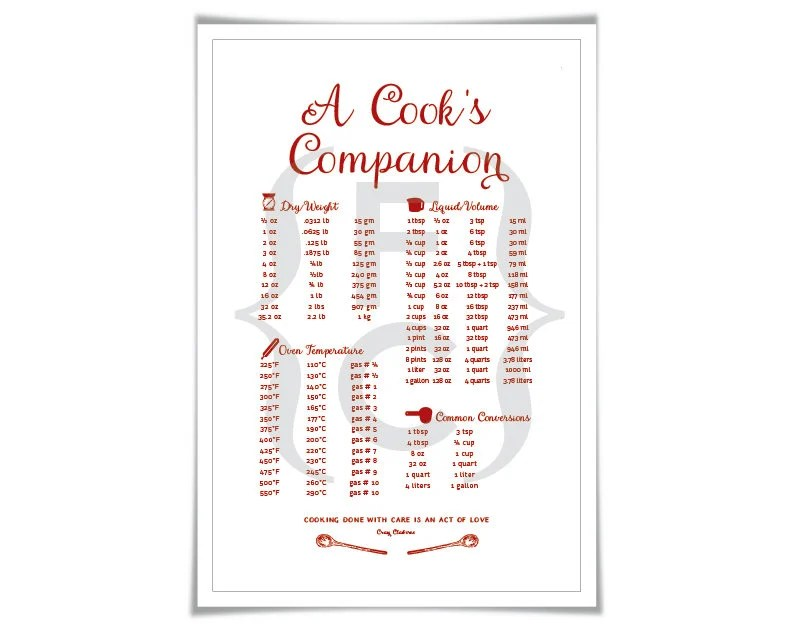 Beautiful Cooking Conversion Chart Ideas - Resume Samples - cooking conversion chart