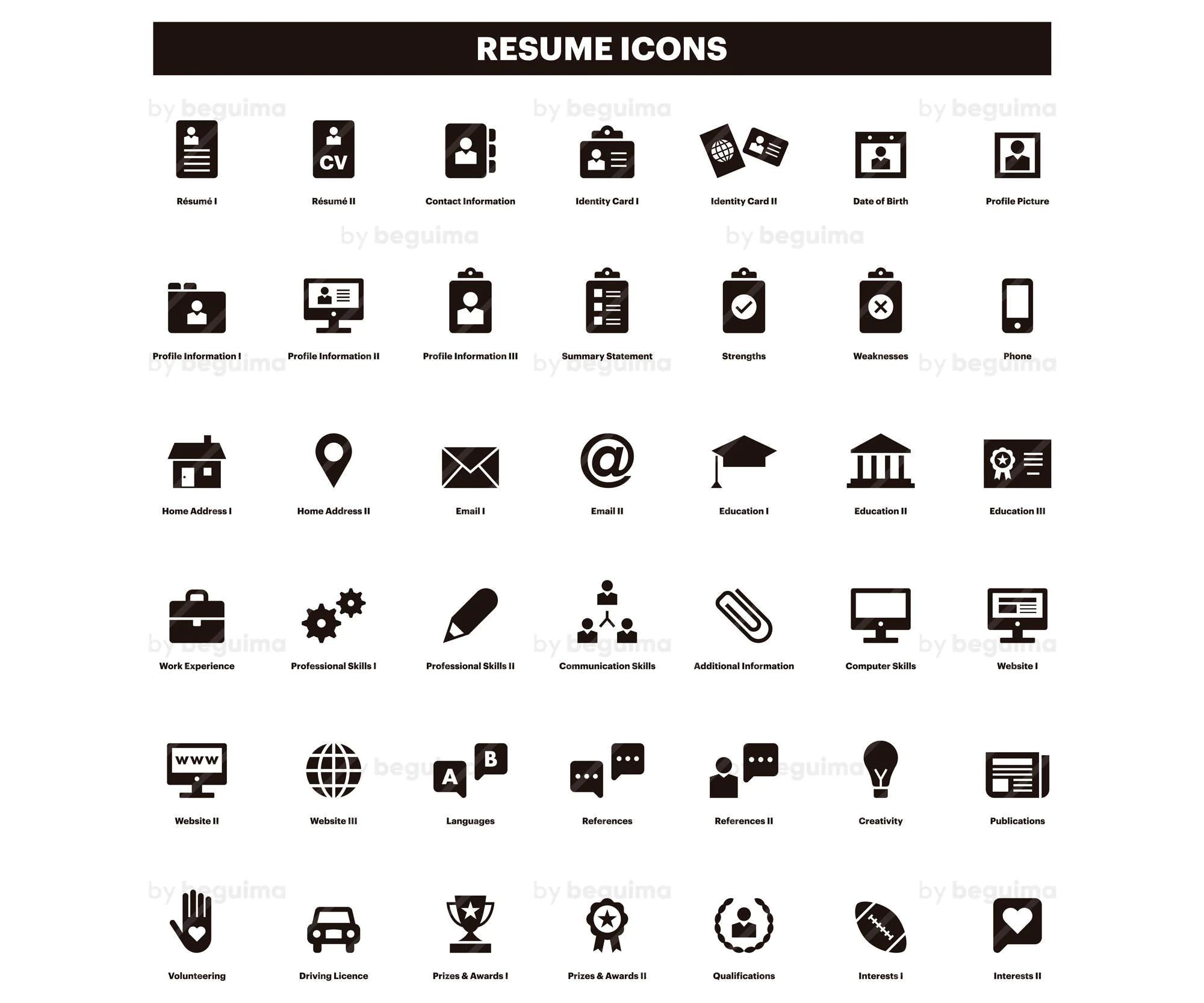 emoticone cv hobbies word