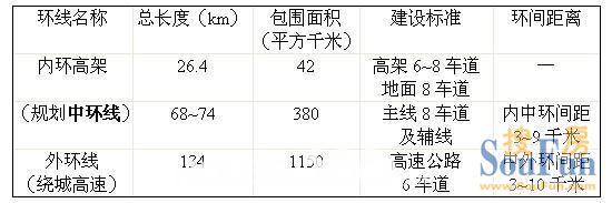 【详解】苏州概况 图解