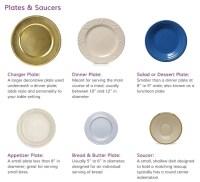 Plates & Saucers You'll Love | Wayfair