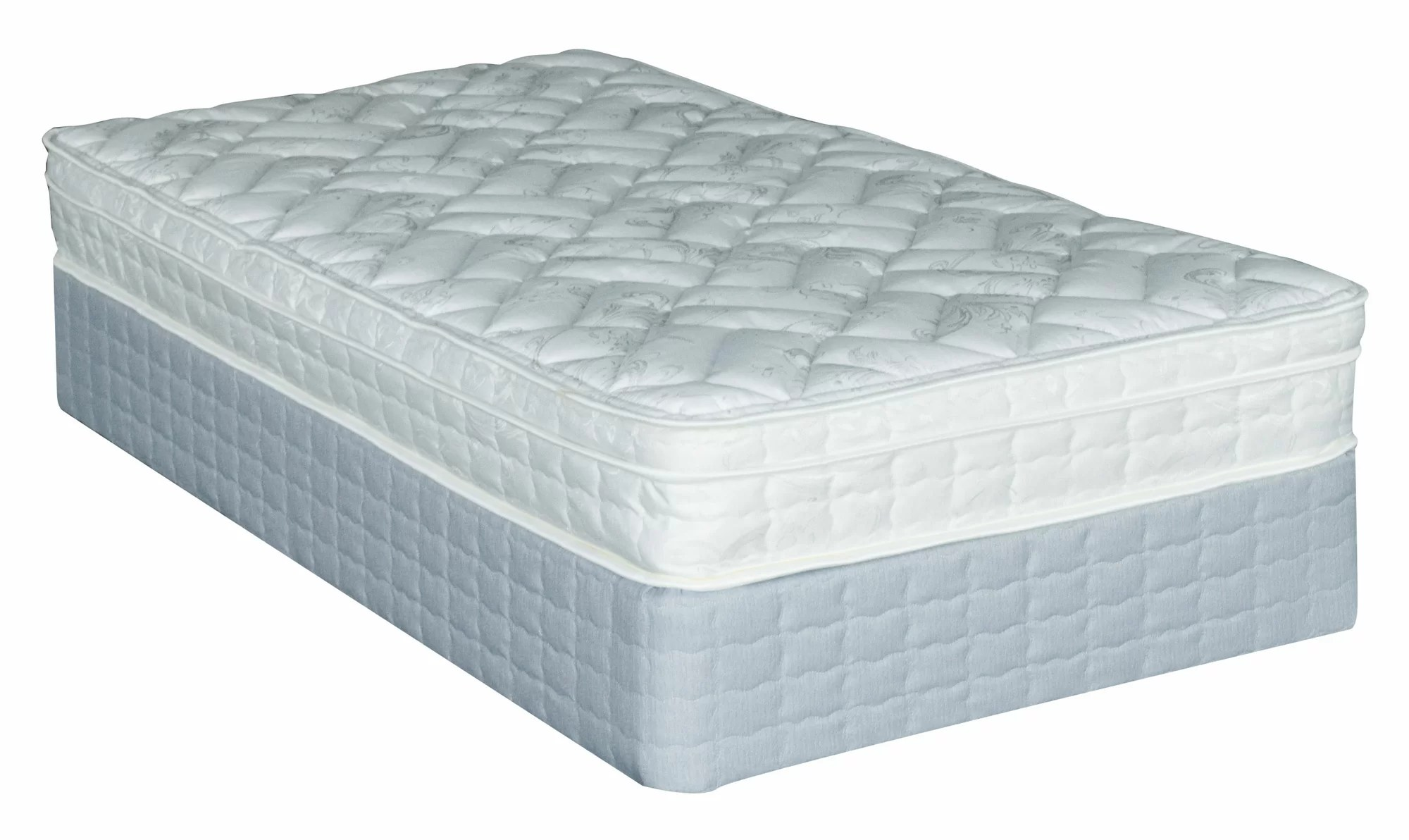 Low Profile Innerspring Mattress Mattress Gallery Rent To Own Iamsl