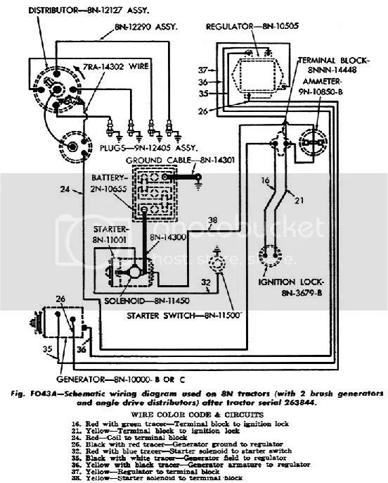 fordson dexta wiring diagram the fordson tractor pages forum bull