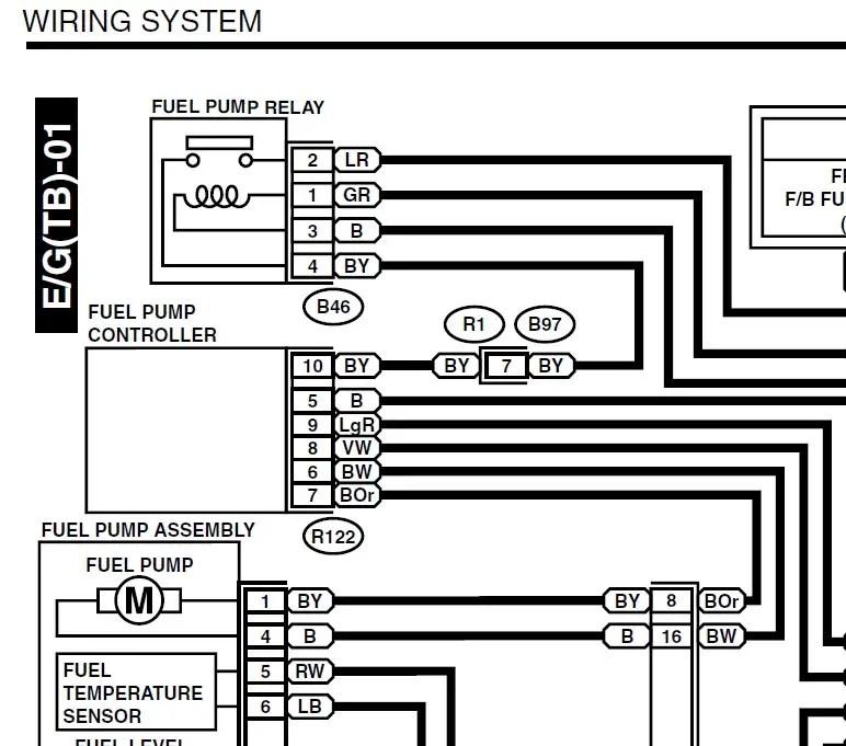 Subaru Impreza Fuel Pump Wiring Diagram - Wiring Diagrams Wire