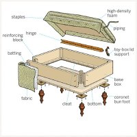 Overview | How to Build a Storage Ottoman | This Old House