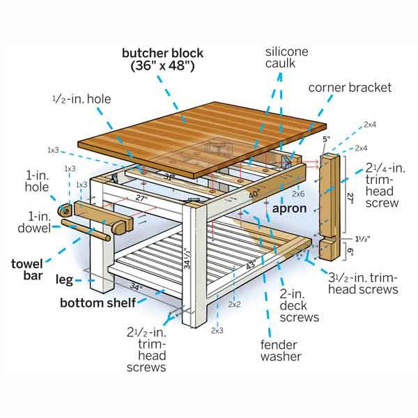 Diy Butcher Block Kitchen Island 18. Prep With A Butcher Block Island | Our 25 Most Popular