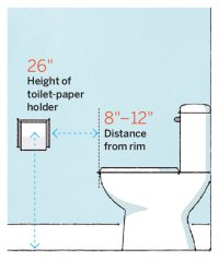 Bath Numbers: Toilet | 64 Important Numbers Every ...