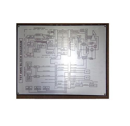 Wiring Diagrams Manufacturer in Ghaziabad Uttar Pradesh India by